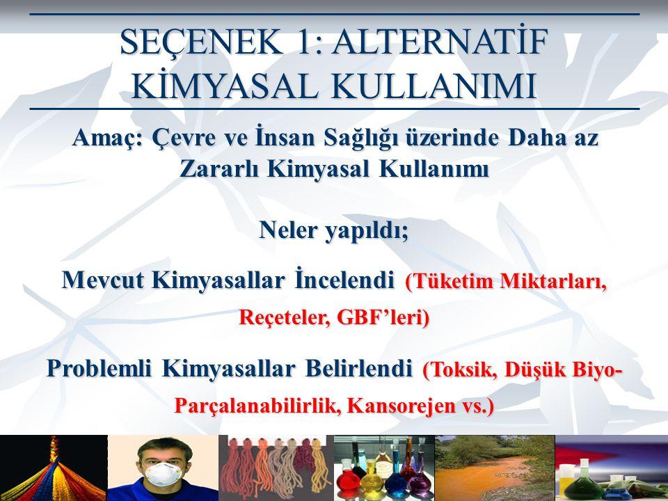 Prof. Dr. Göksel N. Demirer, Çevre Mühendisliği Bölümü Orta Doğu Teknik Üniversitesi, Ankara SEÇENEK 1: ALTERNATİF KİMYASAL KULLANIMI Amaç: Çevre ve İ