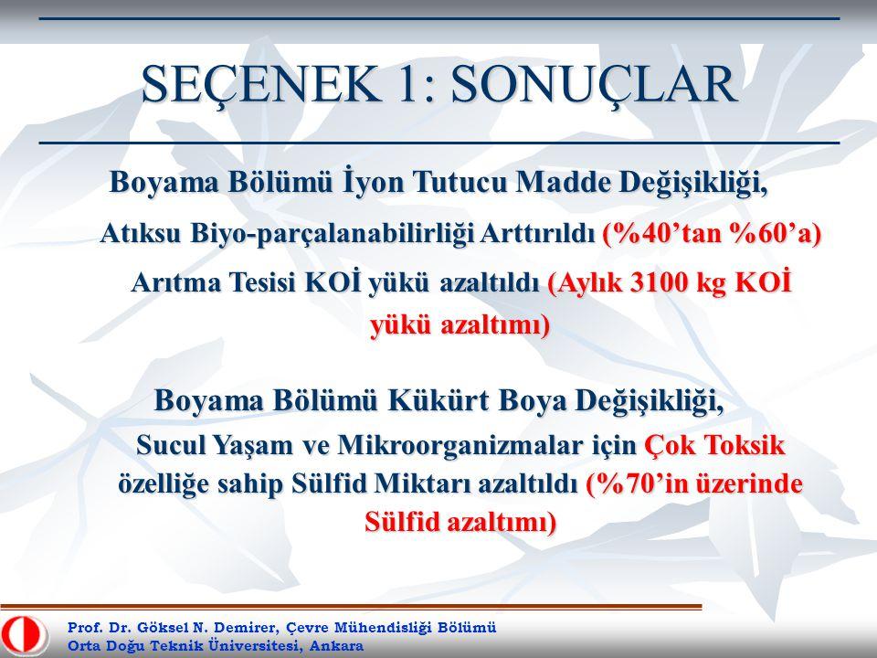 Prof. Dr. Göksel N. Demirer, Çevre Mühendisliği Bölümü Orta Doğu Teknik Üniversitesi, Ankara SEÇENEK 1: SONUÇLAR Boyama Bölümü İyon Tutucu Madde Değiş