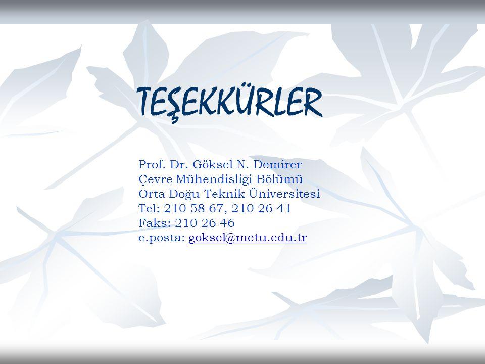 TEŞEKKÜRLER Prof.Dr. Göksel N.