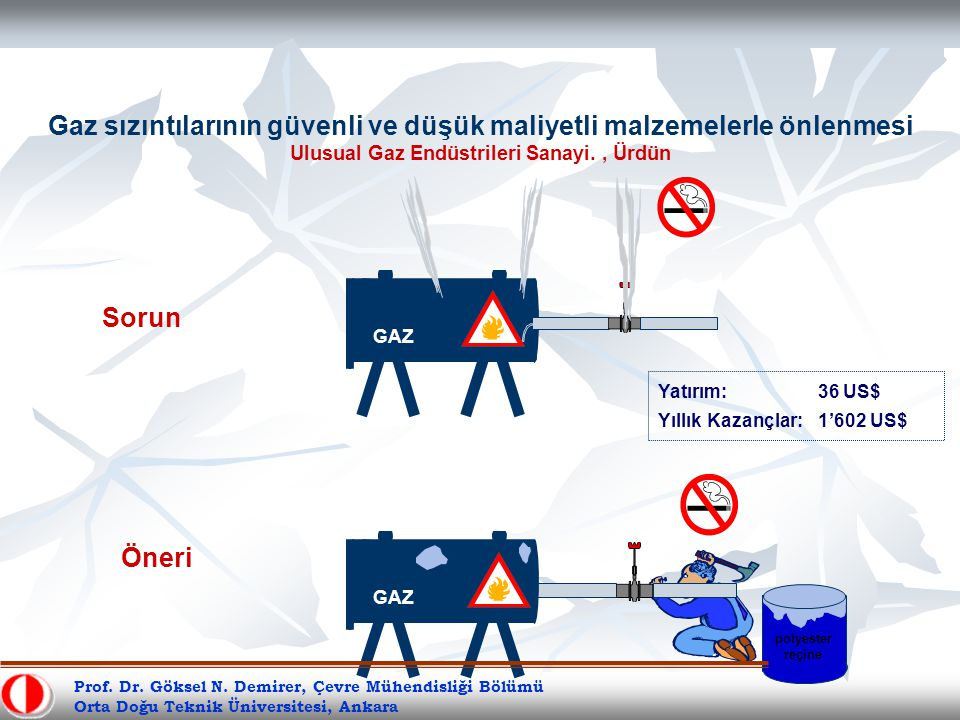 Gaz sızıntılarının güvenli ve düşük maliyetli malzemelerle önlenmesi Ulusual Gaz Endüstrileri Sanayi., Ürdün Öneri Sorun GAZ polyester reçine Yatırım:36 US$ Yıllık Kazançlar: 1'602 US$ Prof.