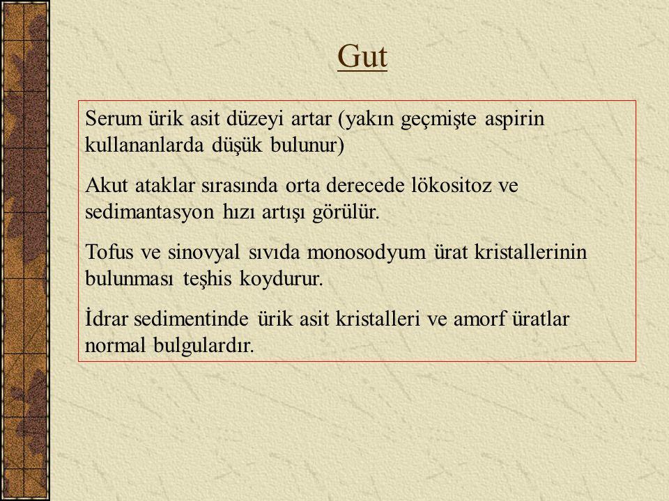 Gut Serum ürik asit düzeyi artar (yakın geçmişte aspirin kullananlarda düşük bulunur) Akut ataklar sırasında orta derecede lökositoz ve sedimantasyon