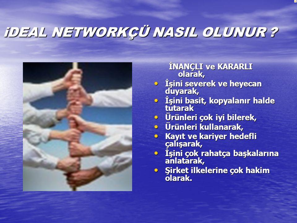 NETWORK'TE HERKES KENDi HEDEFi iÇiN ÇALIŞIR: NETWORK'TE HERKES KENDi HEDEFi iÇiN ÇALIŞIR: Bu konuda structure ınızdaki herkese doğru bir bakış açısı verin.