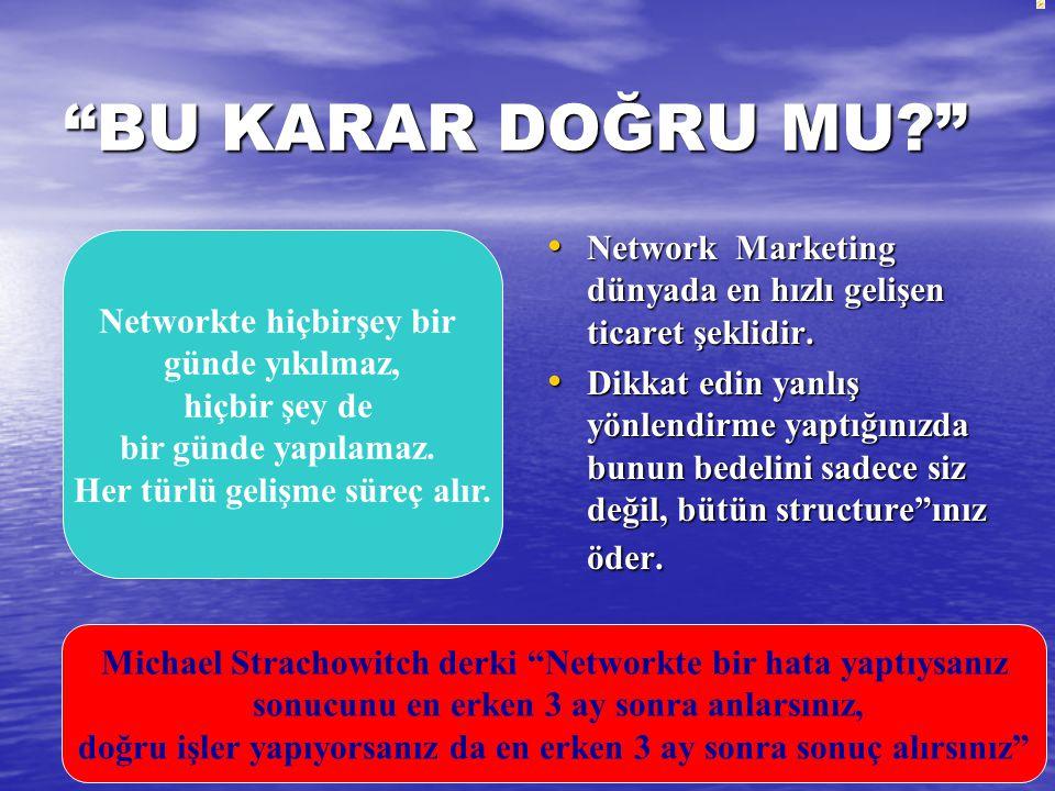 """""""BU KARAR DOĞRU MU?"""" Network Marketing dünyada en hızlı gelişen ticaret şeklidir. Network Marketing dünyada en hızlı gelişen ticaret şeklidir. Dikkat"""