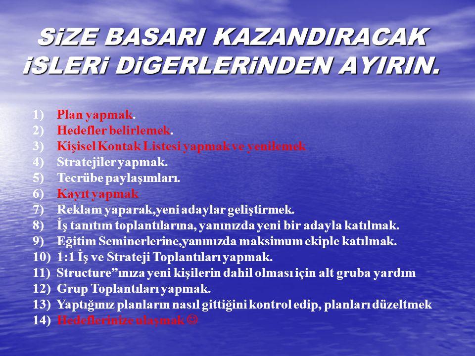 SiZE BASARI KAZANDIRACAK iSLERi DiGERLERiNDEN AYIRIN. 1) Plan yapmak. 2) Hedefler belirlemek. 3) Kişisel Kontak Listesi yapmak ve yenilemek 4) Stratej