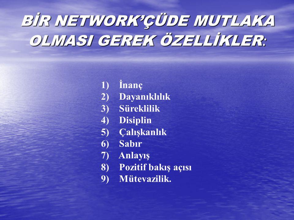 BİR NETWORK'ÇÜDE MUTLAKA OLMASI GEREK ÖZELLİKLER : 1) İnanç 2) Dayanıklılık 3) Süreklilik 4) Disiplin 5) Çalışkanlık 6) Sabır 7) Anlayış 8) Pozitif ba