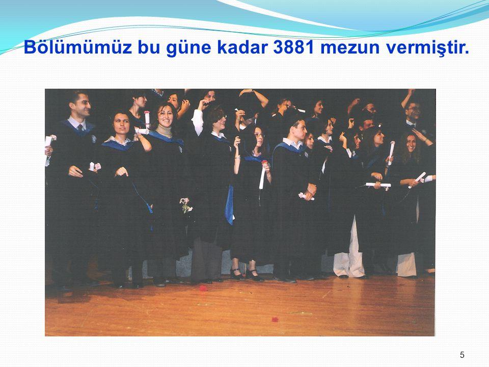 Bölümümüz bu güne kadar 3881 mezun vermiştir. 5