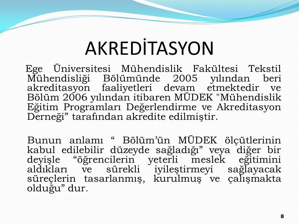 AKREDİTASYON Ege Üniversitesi Mühendislik Fakültesi Tekstil Mühendisliği Bölümünde 2005 yılından beri akreditasyon faaliyetleri devam etmektedir ve Bö