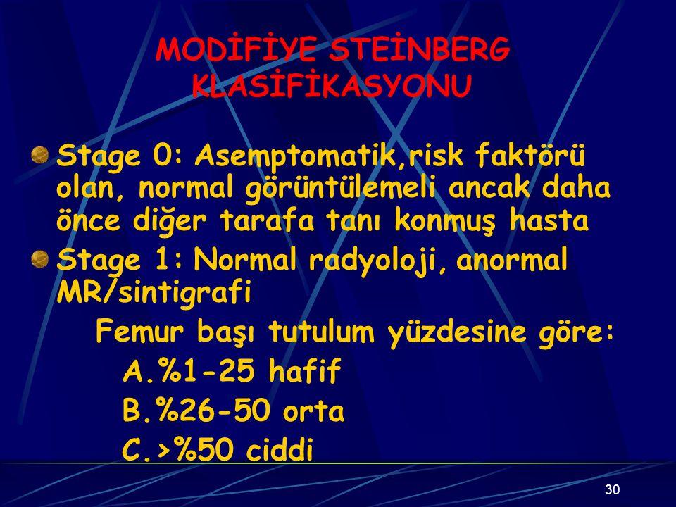 30 MODİFİYE STEİNBERG KLASİFİKASYONU Stage 0: Asemptomatik,risk faktörü olan, normal görüntülemeli ancak daha önce diğer tarafa tanı konmuş hasta Stag