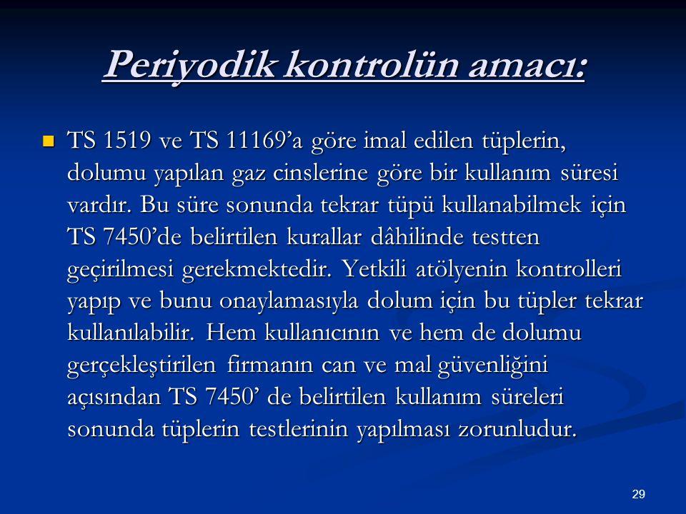 29 Periyodik kontrolün amacı: TS 1519 ve TS 11169'a göre imal edilen tüplerin, dolumu yapılan gaz cinslerine göre bir kullanım süresi vardır. Bu süre