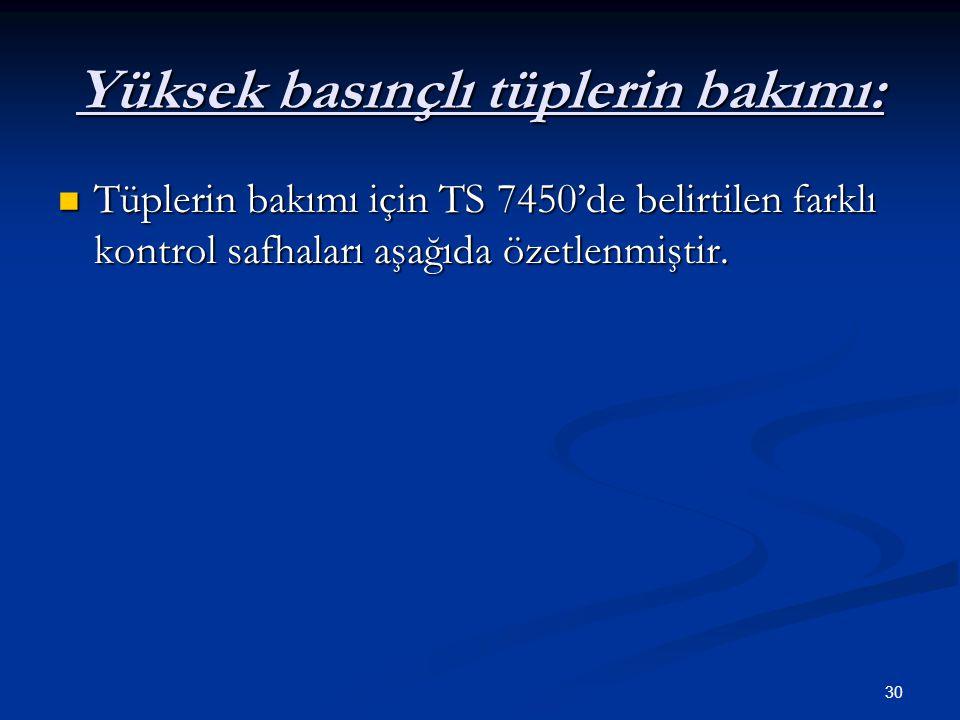 30 Yüksek basınçlı tüplerin bakımı: Tüplerin bakımı için TS 7450'de belirtilen farklı kontrol safhaları aşağıda özetlenmiştir. Tüplerin bakımı için TS