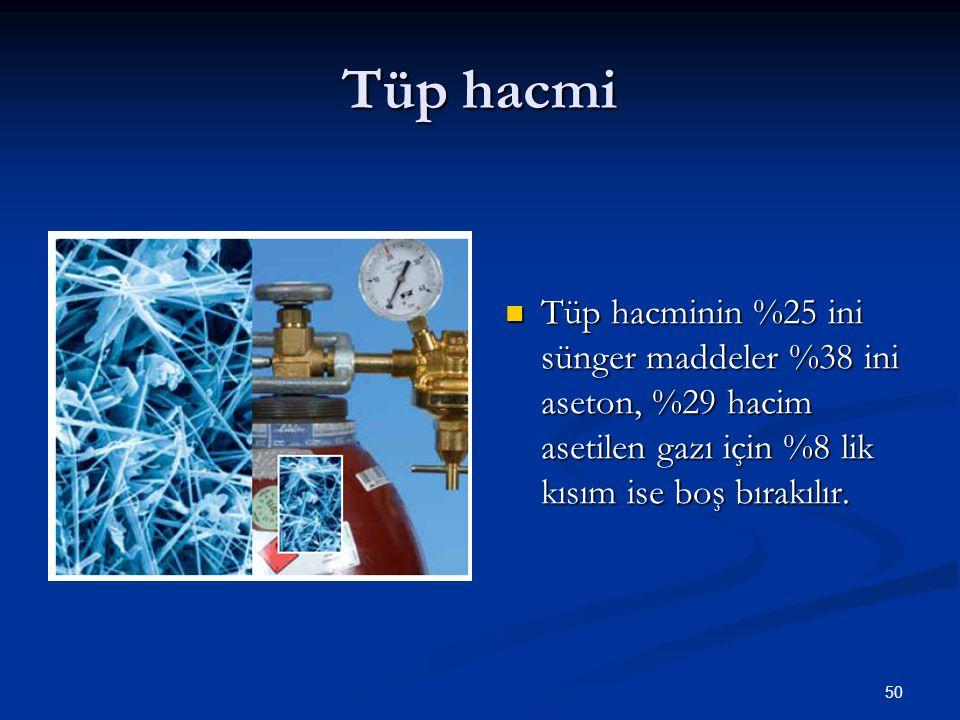 50 Tüp hacmi Tüp hacminin %25 ini sünger maddeler %38 ini aseton, %29 hacim asetilen gazı için %8 lik kısım ise boş bırakılır.