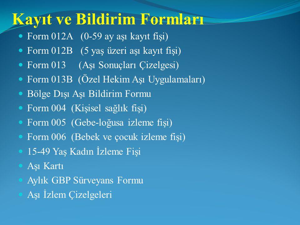 Kayıt ve Bildirim Formları Form 012A (0-59 ay aşı kayıt fişi) Form 012B (5 yaş üzeri aşı kayıt fişi) Form 013 (Aşı Sonuçları Çizelgesi) Form 013B (Öze