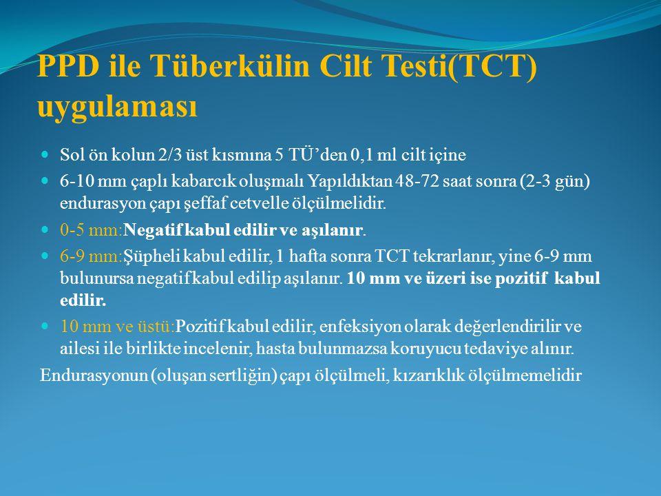 PPD ile Tüberkülin Cilt Testi(TCT) uygulaması Sol ön kolun 2/3 üst kısmına 5 TÜ'den 0,1 ml cilt içine 6-10 mm çaplı kabarcık oluşmalı Yapıldıktan 48-7