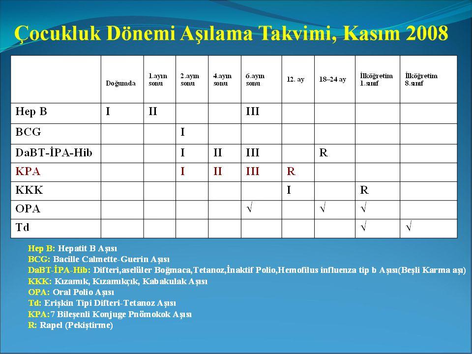 Aşağıda belirtilen durumlarda aşı uygulaması ertelenmez, aşı takvimine göre uygulamaya devam edilir.