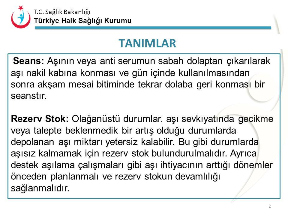 T.C. Sağlık Bakanlığı Türkiye Halk Sağlığı Kurumu T.C. Sağlık Bakanlığı Türkiye Halk Sağlığı Kurumu MARDİN HALK SAĞLIĞI MÜDÜRLÜĞÜ BULAŞICI HASTALIKLAR