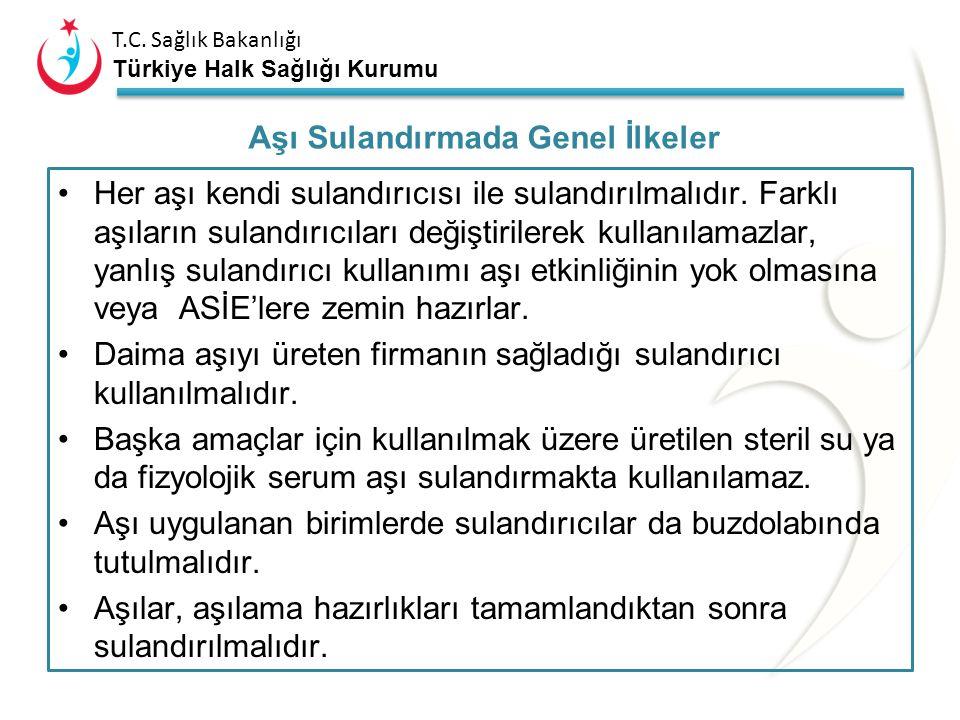 T.C. Sağlık Bakanlığı Türkiye Halk Sağlığı Kurumu Tek Dozlu Liyofilize Olmayan Aşılar: Difteri, aselüler Boğmaca, Tetanoz, İnaktif Polio içeren dörtlü