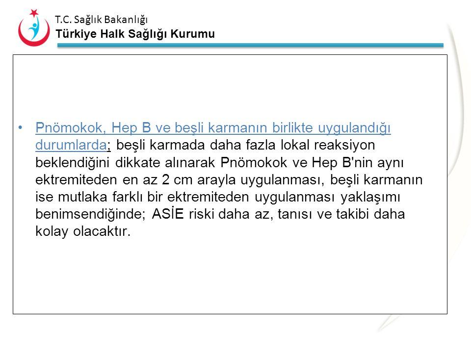 T.C. Sağlık Bakanlığı Türkiye Halk Sağlığı Kurumu Çok dozlu aşıları sulandırırken her yeni uygulama için yeni bir sulandırma enjektörü ve iğne ucu kul