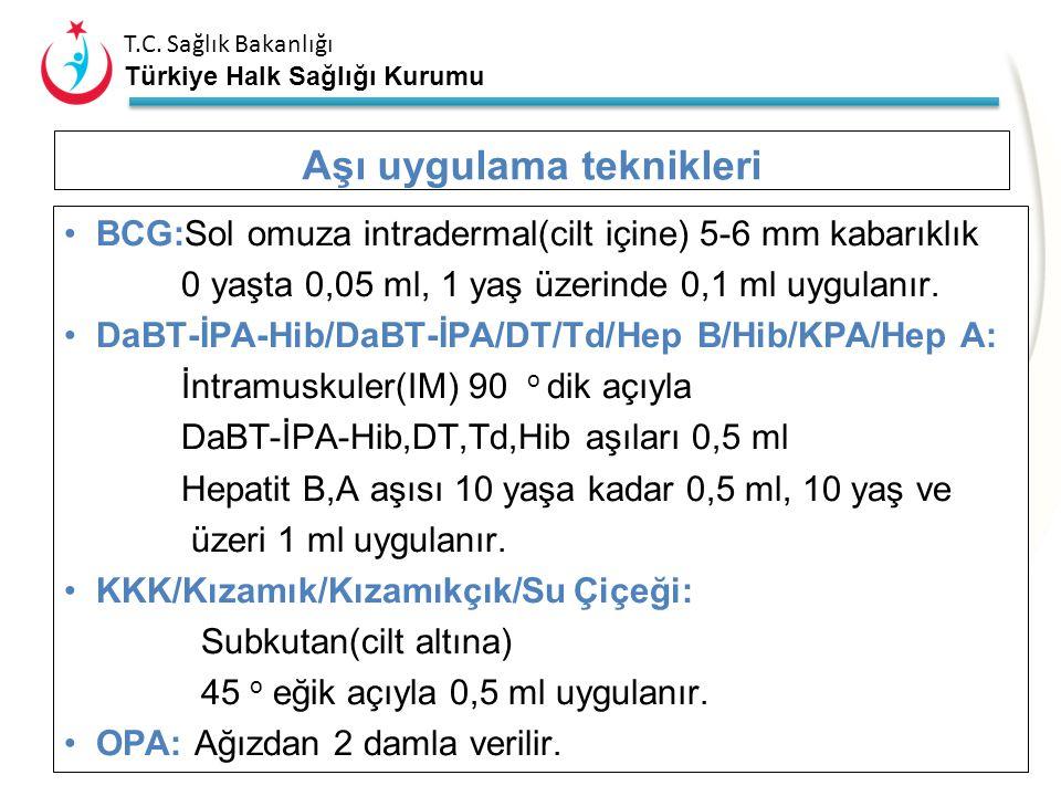 T.C. Sağlık Bakanlığı Türkiye Halk Sağlığı Kurumu Pnömokok, Hep B ve beşli karmanın birlikte uygulandığı durumlarda; beşli karmada daha fazla lokal re