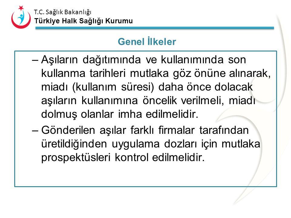 T.C. Sağlık Bakanlığı Türkiye Halk Sağlığı Kurumu Aşı uygulama teknikleri BCG:Sol omuza intradermal(cilt içine) 5-6 mm kabarıklık 0 yaşta 0,05 ml, 1 y