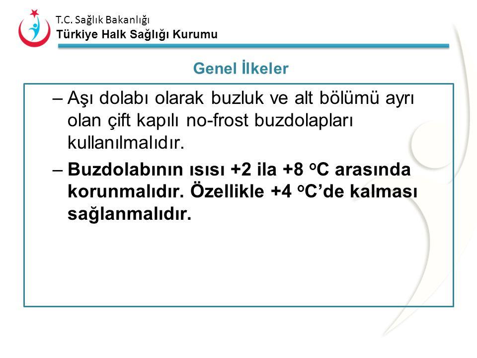 T.C. Sağlık Bakanlığı Türkiye Halk Sağlığı Kurumu –Aşıların dağıtımında ve kullanımında son kullanma tarihleri mutlaka göz önüne alınarak, miadı (kull