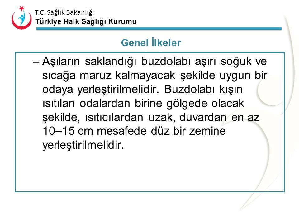 T.C. Sağlık Bakanlığı Türkiye Halk Sağlığı Kurumu –Buzdolabı her açıldığında ısının kontrol edilmesi gerektiği unutulmamalıdır. Buzdolabının kapısına