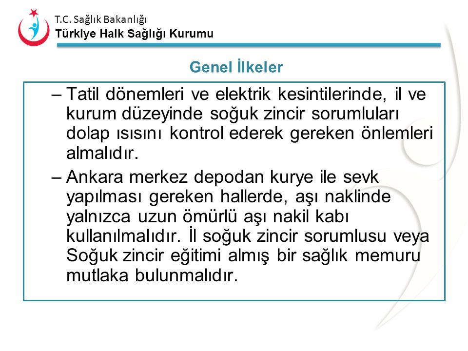 T.C. Sağlık Bakanlığı Türkiye Halk Sağlığı Kurumu –Aşıların saklandığı buzdolabı aşırı soğuk ve sıcağa maruz kalmayacak şekilde uygun bir odaya yerleş