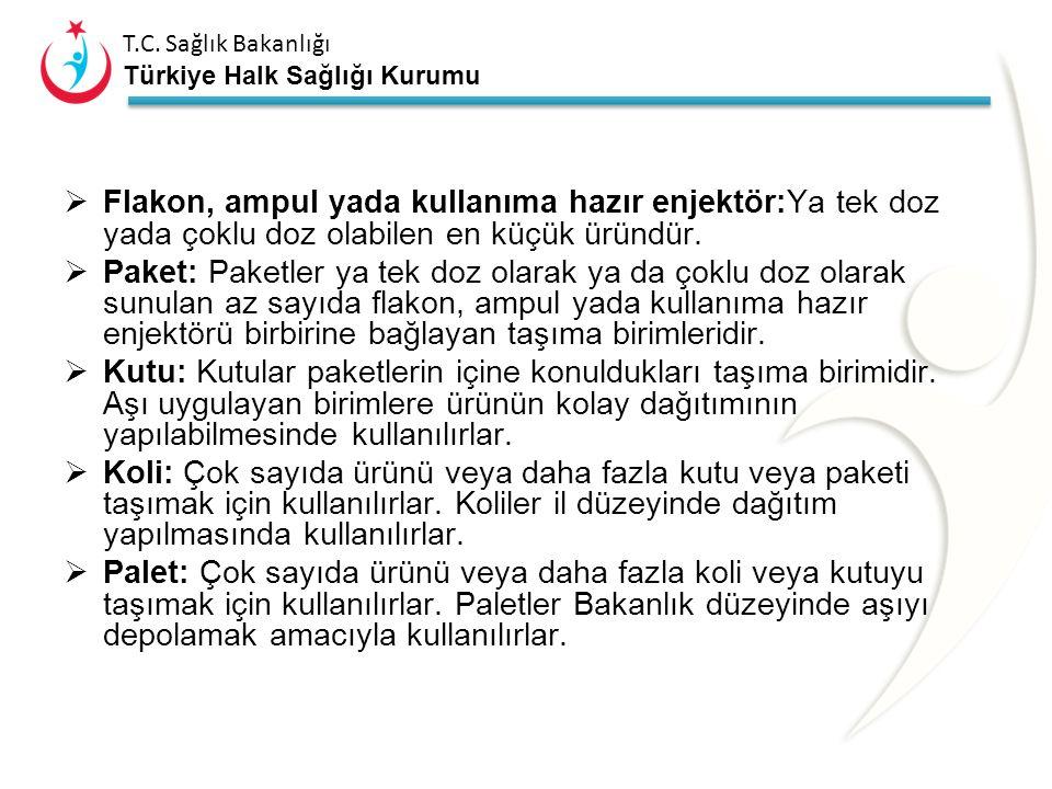 T.C. Sağlık Bakanlığı Türkiye Halk Sağlığı Kurumu TANIMLAR Seans: Aşının veya anti serumun sabah dolaptan çıkarılarak aşı nakil kabına konması ve gün