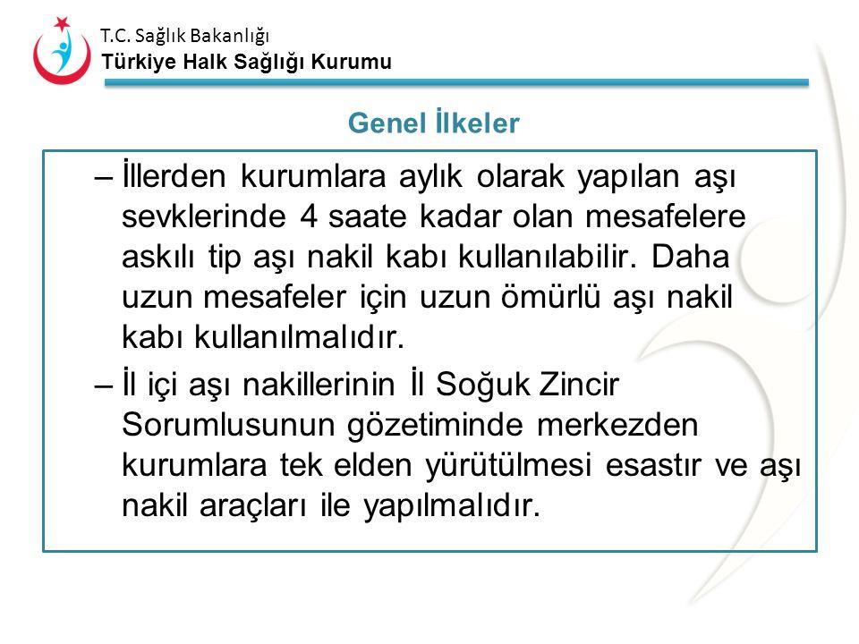 T.C. Sağlık Bakanlığı Türkiye Halk Sağlığı Kurumu –Tatil dönemleri ve elektrik kesintilerinde, il ve kurum düzeyinde soğuk zincir sorumluları dolap ıs