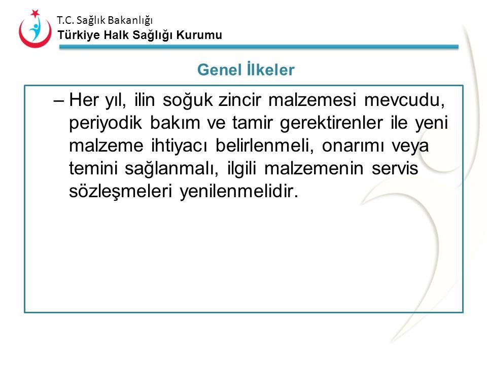 T.C. Sağlık Bakanlığı Türkiye Halk Sağlığı Kurumu –İllerden kurumlara aylık olarak yapılan aşı sevklerinde 4 saate kadar olan mesafelere askılı tip aş
