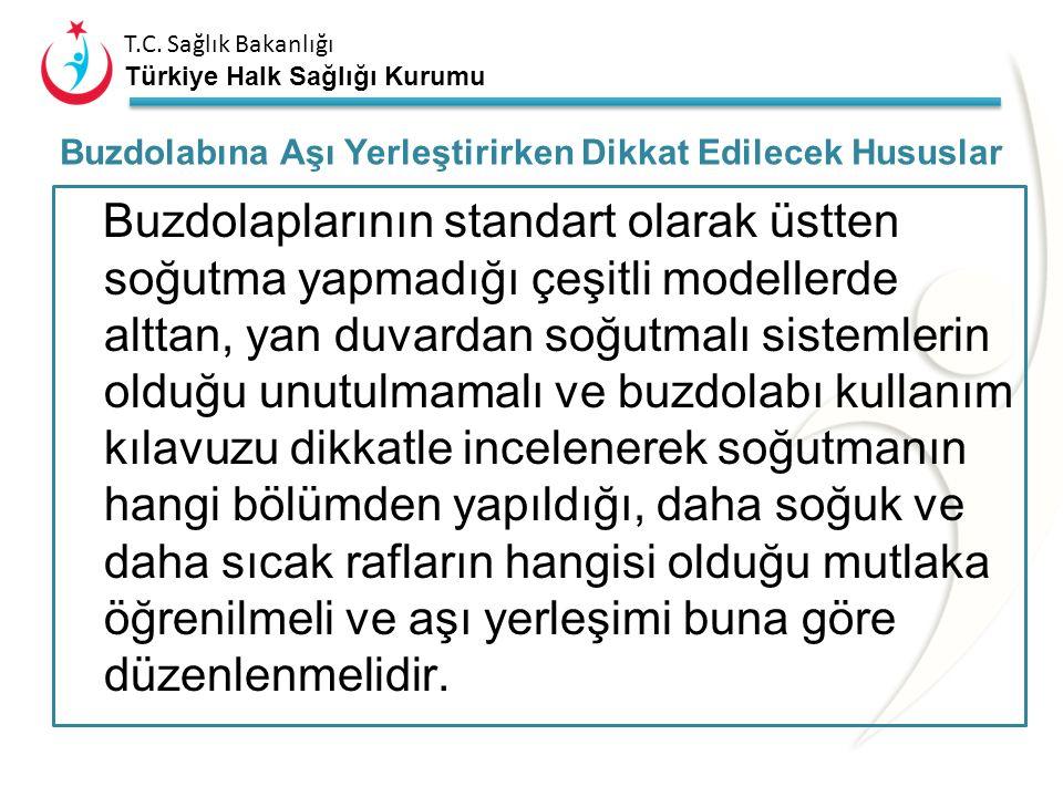 T.C. Sağlık Bakanlığı Türkiye Halk Sağlığı Kurumu Daha önceki aşılama seanslarında açılmış aşıların diğer flakonlara karışmasını önlemek ve bunların ö