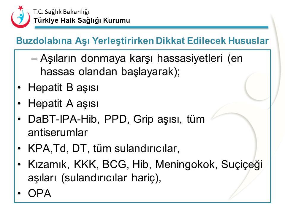 T.C. Sağlık Bakanlığı Türkiye Halk Sağlığı Kurumu Buzdolaplarının standart olarak üstten soğutma yapmadığı çeşitli modellerde alttan, yan duvardan soğ
