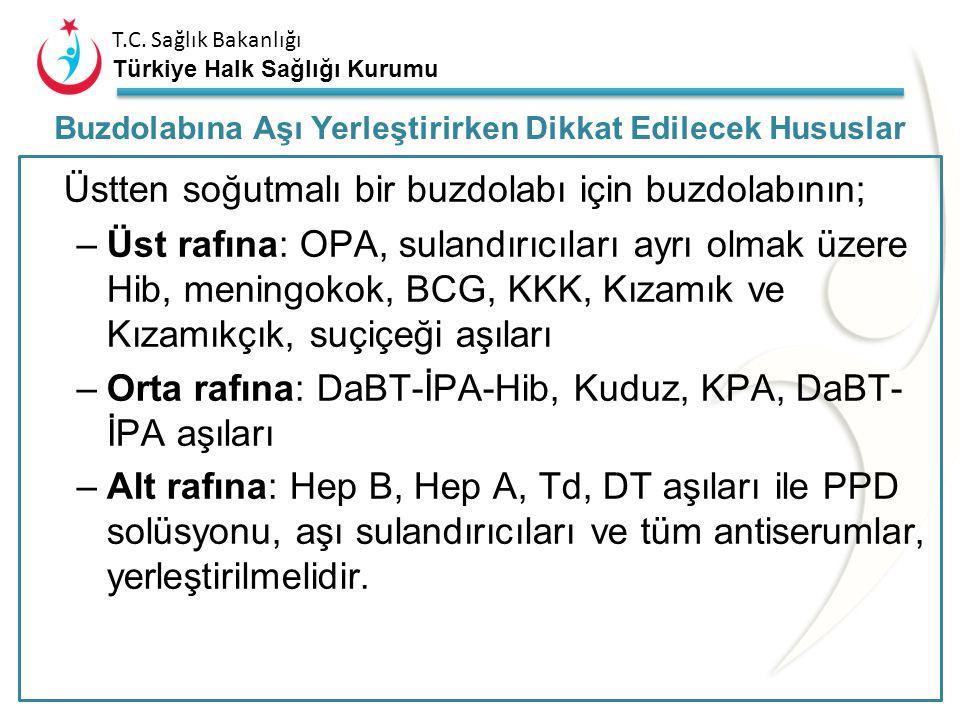 T.C. Sağlık Bakanlığı Türkiye Halk Sağlığı Kurumu –Aşıların donmaya karşı hassasiyetleri (en hassas olandan başlayarak); Hepatit B aşısı Hepatit A aşı