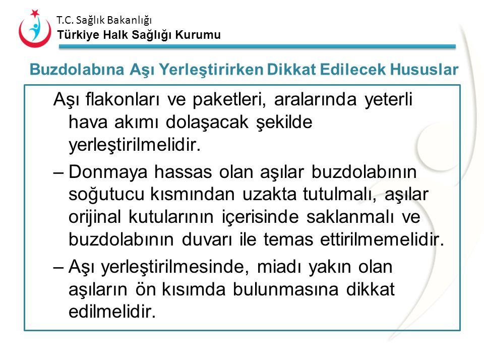 T.C. Sağlık Bakanlığı Türkiye Halk Sağlığı Kurumu Üstten soğutmalı bir buzdolabı için buzdolabının; –Üst rafına: OPA, sulandırıcıları ayrı olmak üzere