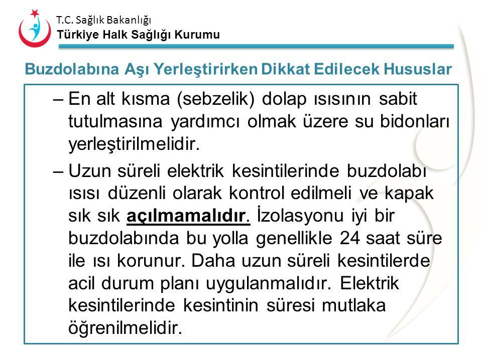 T.C. Sağlık Bakanlığı Türkiye Halk Sağlığı Kurumu –Buzlukta aralıklı olarak dizilmiş buz aküleri bulundurulmalıdır. –Buzluğun 0,5 cm den fazla kalınlı