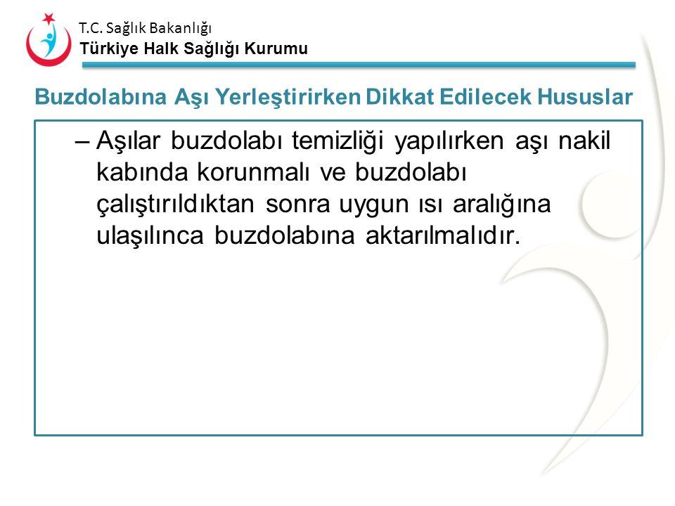 T.C. Sağlık Bakanlığı Türkiye Halk Sağlığı Kurumu –En alt kısma (sebzelik) dolap ısısının sabit tutulmasına yardımcı olmak üzere su bidonları yerleşti