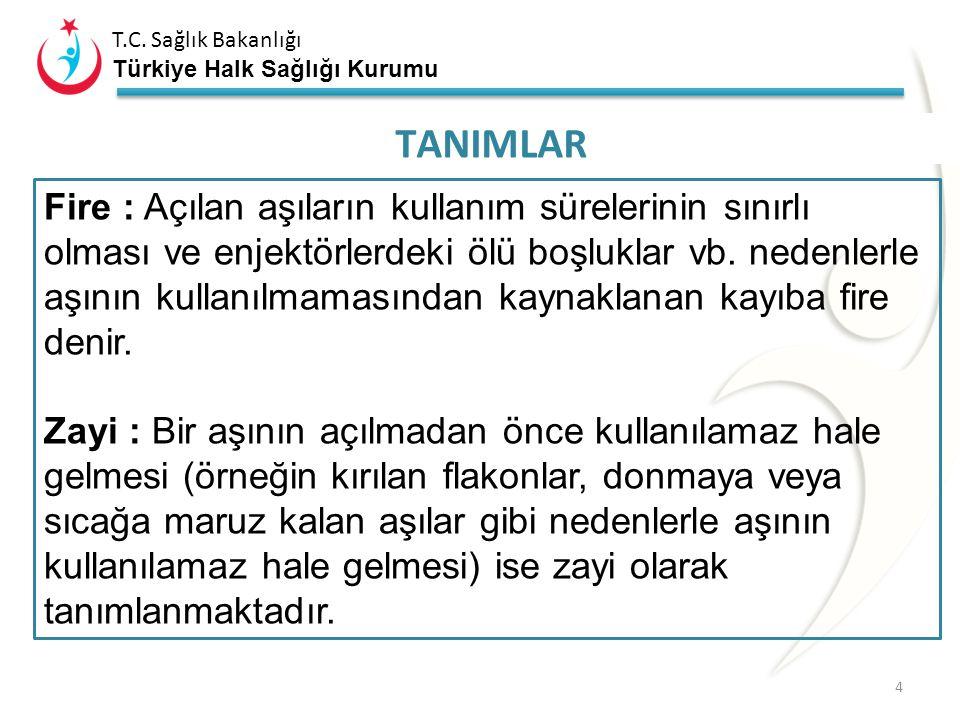 T.C. Sağlık Bakanlığı Türkiye Halk Sağlığı Kurumu  Flakon, ampul yada kullanıma hazır enjektör:Ya tek doz yada çoklu doz olabilen en küçük üründür. 