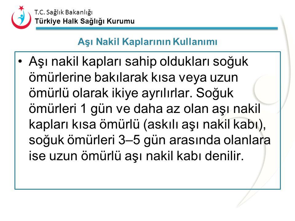 T.C. Sağlık Bakanlığı Türkiye Halk Sağlığı Kurumu –Aşılar buzdolabı temizliği yapılırken aşı nakil kabında korunmalı ve buzdolabı çalıştırıldıktan son