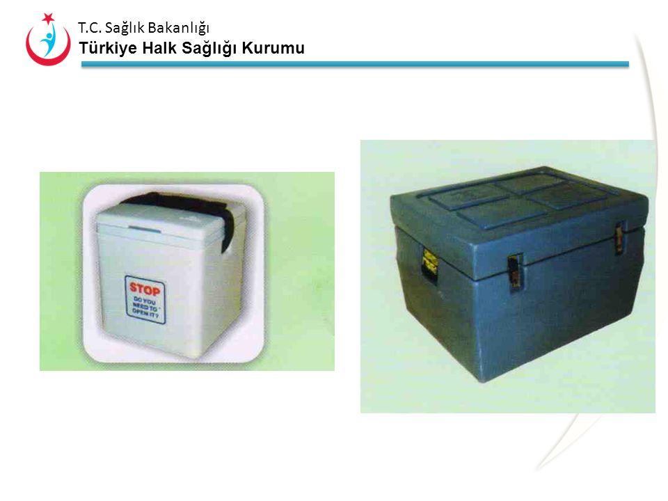T.C. Sağlık Bakanlığı Türkiye Halk Sağlığı Kurumu Aşı nakil kapları sahip oldukları soğuk ömürlerine bakılarak kısa veya uzun ömürlü olarak ikiye ayrı