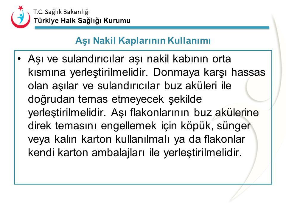T.C. Sağlık Bakanlığı Türkiye Halk Sağlığı Kurumu Aşı seansının yapılacağı veya gezici aşılama hizmeti planlandığı günün sabahı, ihtiyaç duyulan tüm b