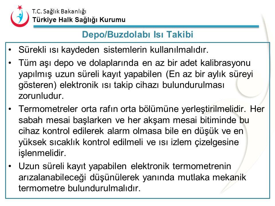T.C. Sağlık Bakanlığı Türkiye Halk Sağlığı Kurumu Buz aküleri aşı nakil kabına uygun olmalı ve yeterli miktarda buz aküsü bulunmalıdır. Buz aküsünü do