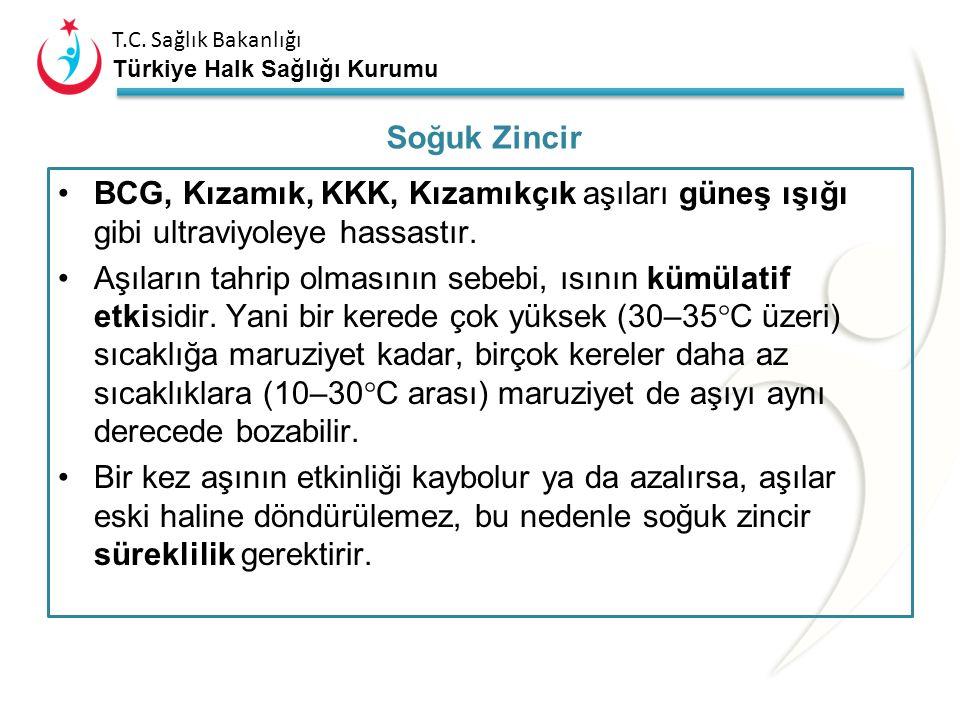 T.C. Sağlık Bakanlığı Türkiye Halk Sağlığı Kurumu Soğuk zincir, bir aşının etkinliğini üretiminden kişiye uygulanana kadar koruyan ve ihtiyacı olanlar