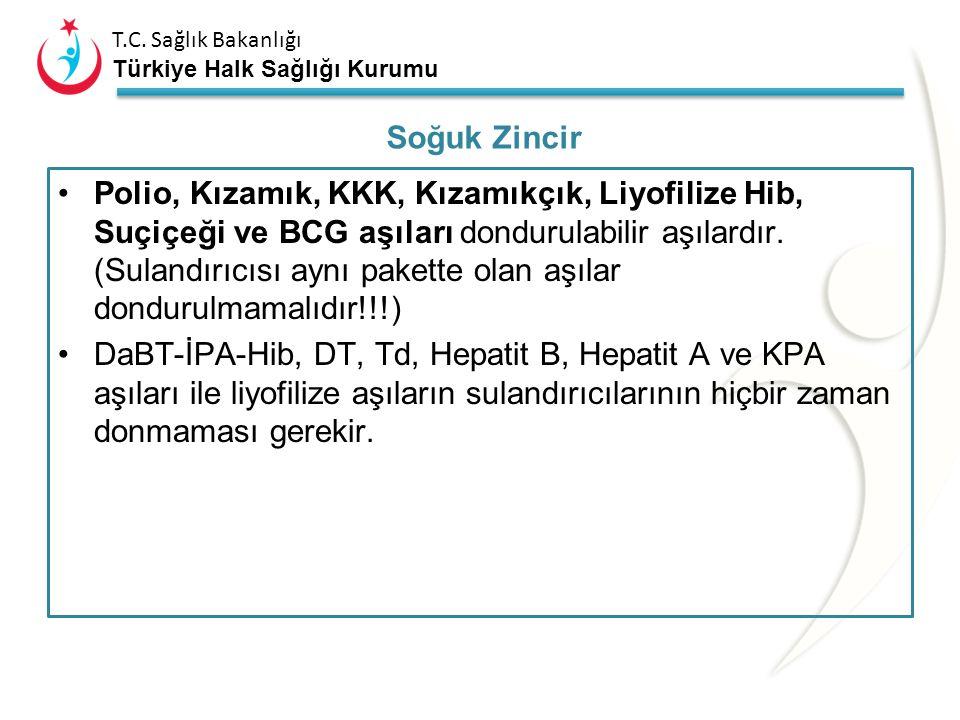 T.C. Sağlık Bakanlığı Türkiye Halk Sağlığı Kurumu BCG, Kızamık, KKK, Kızamıkçık aşıları güneş ışığı gibi ultraviyoleye hassastır. Aşıların tahrip olma