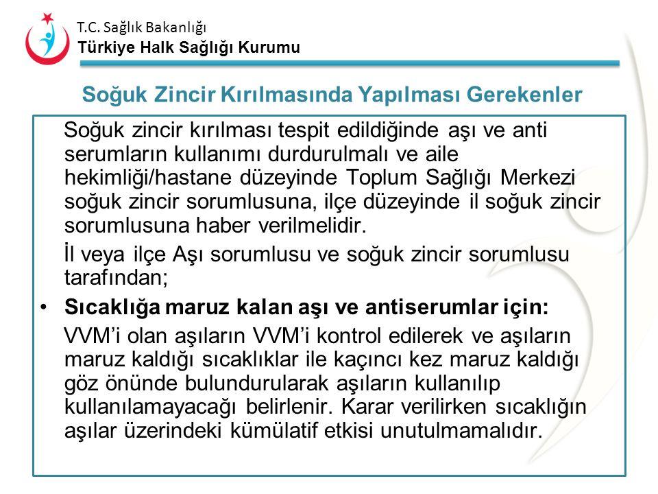T.C. Sağlık Bakanlığı Türkiye Halk Sağlığı Kurumu Polio, Kızamık, KKK, Kızamıkçık, Liyofilize Hib, Suçiçeği ve BCG aşıları dondurulabilir aşılardır. (