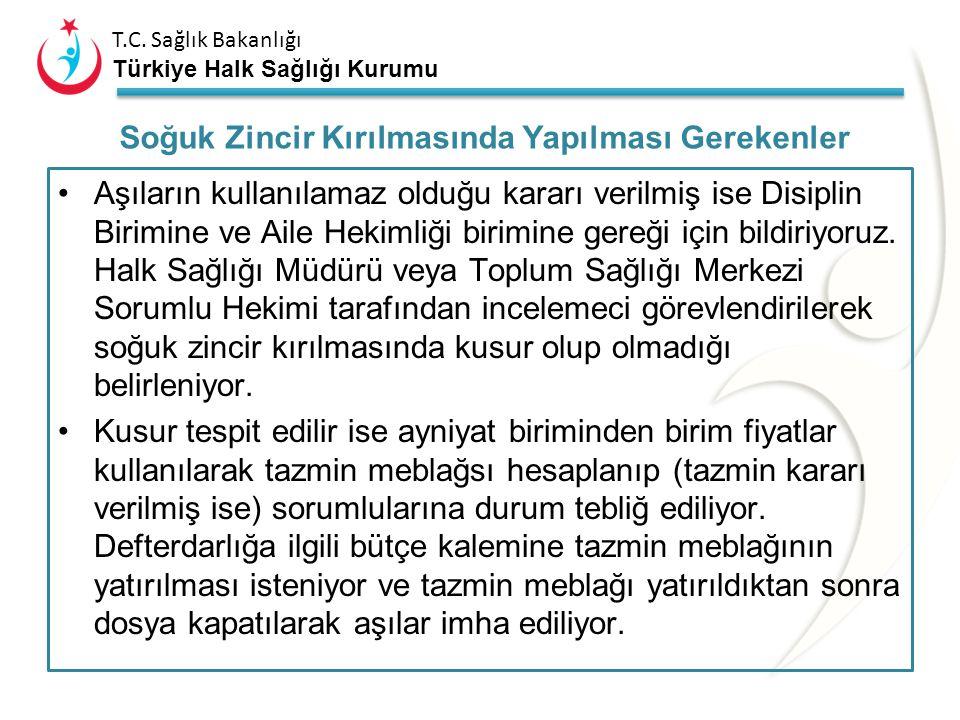 T.C. Sağlık Bakanlığı Türkiye Halk Sağlığı Kurumu Soğuk zincir kırılması tespit edildiğinde aşı ve anti serumların kullanımı durdurulmalı ve aile heki