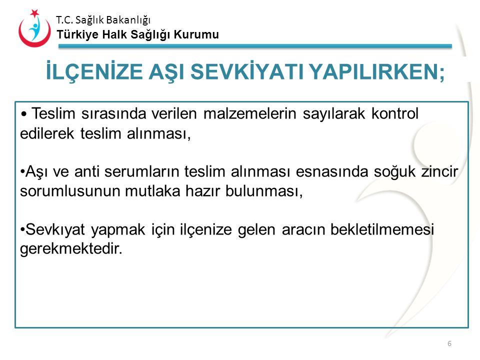 T.C. Sağlık Bakanlığı Türkiye Halk Sağlığı Kurumu LOJİSTİK Türkiye Halk Sağlığı Kurumu Aşı ve İlaç Deposu Aşı Nakil Kamyonu Halk Sağlığı Müdürlüğü Aşı
