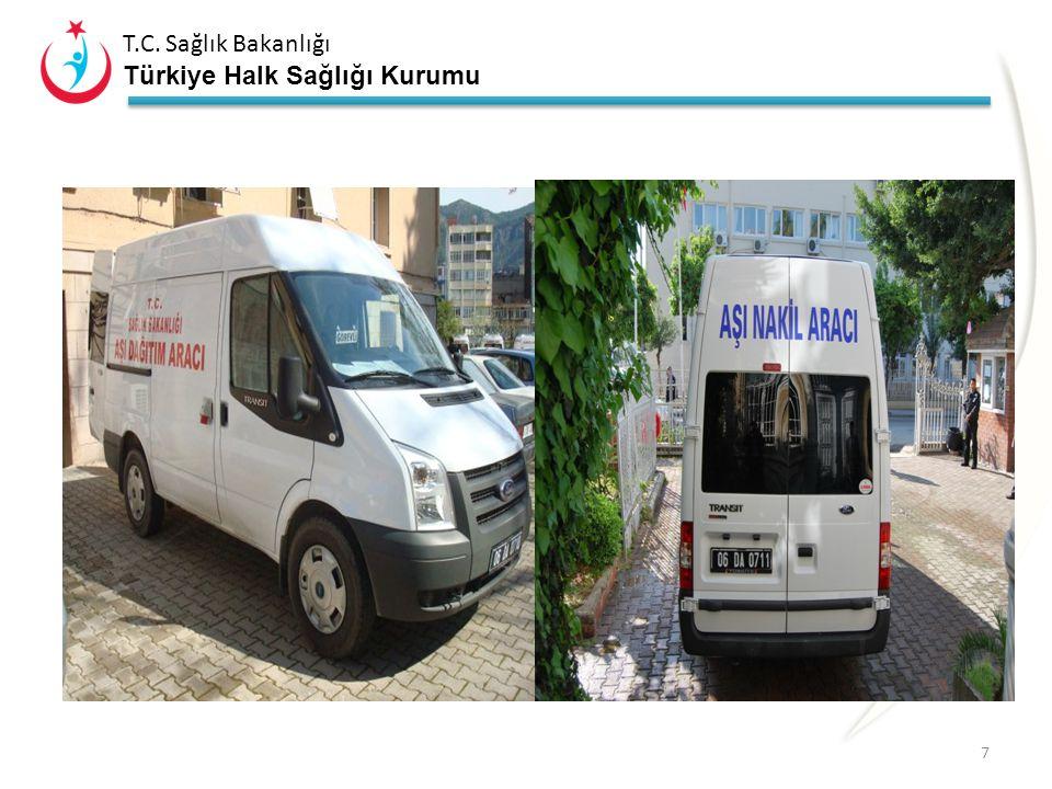T.C. Sağlık Bakanlığı Türkiye Halk Sağlığı Kurumu İLÇENİZE AŞI SEVKİYATI YAPILIRKEN; Teslim sırasında verilen malzemelerin sayılarak kontrol edilerek