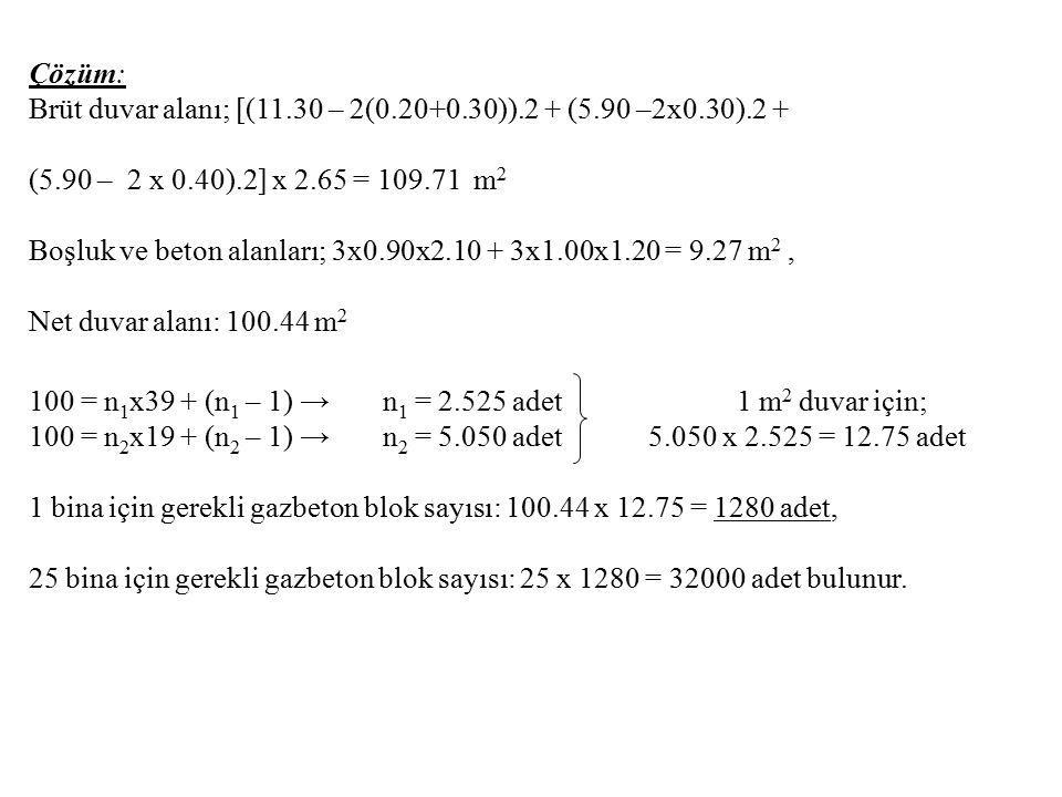 590 A – A KESİTİ 1130 cm B.Arme Döşeme 10 20 30 265 Grobeton PLAN A A S1 S2 P1 P1 P1 Blokaj K1 K1 K1 S1 S2 350 350 350 20 20 550