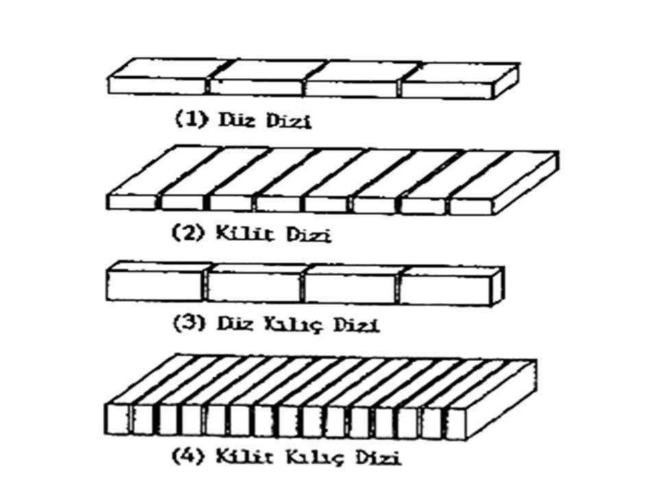 BAŞLICA TUĞLA DUVAR DİZİLERİ: 1.) Düz Dizi (tuğlalar boyları doğrultusunda ve duvar boyuna paralel yerleştirilir).