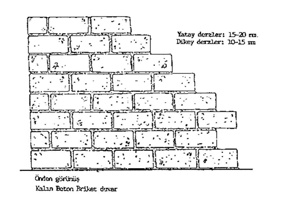 Beton Briket Duvarlar: Kum, çakıl, cüruf, bims (sünger taşı) tuğla ve kiremit kırıklarının çimento ve suyla harmanlanıp özel kalıplarda döverek kalıplanması sıkıştırılması (vibrasyonla) şeklinde imal edilirler.