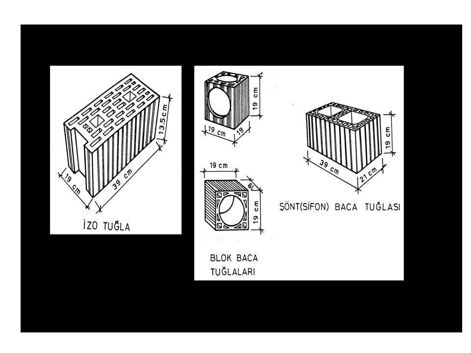 Şekli yukarıda verilen yığma kârgir, düşey delikli tuğladan yapılmış kulübede kullanılacak 135 x 190 x 190 mm.lik anma boyutlarına sahip tuğla sayısını (zayiat hariç) hesaplayınız.